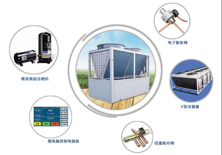 2020年冬北京清洁供热面积超98%